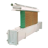 Munters MPG - Industrial Cooling Systems